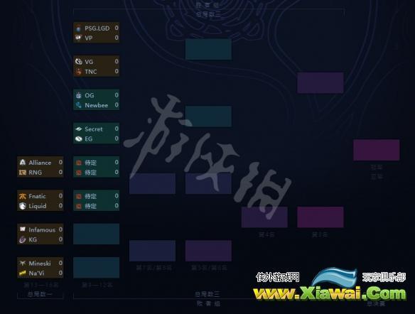 《DOTA2》Ti9主赛事赛程表一览 Ti9主赛事有哪些队伍?